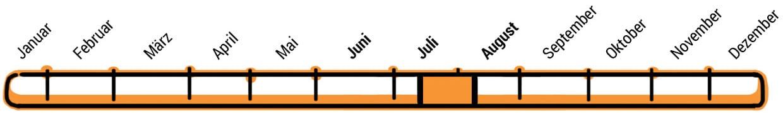 img-timeline-spe-2